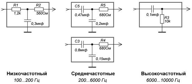 схемы замещения пассивных фильтров состоит